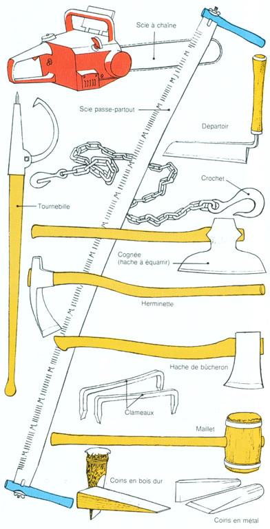Quels outils un bûcheron utilise t'il ? 1