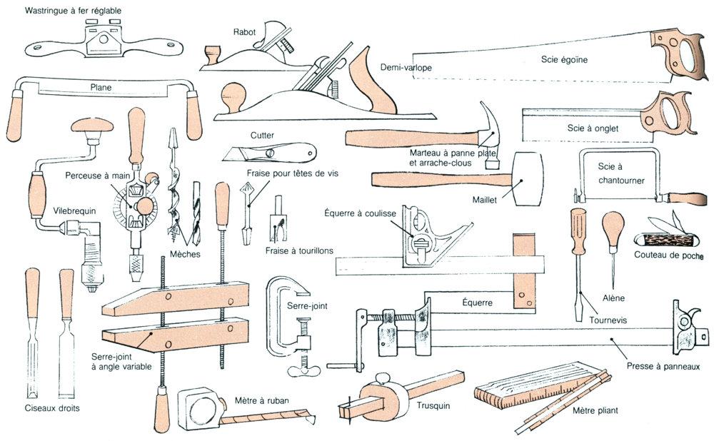 Les outils - Outil de menuisier ...
